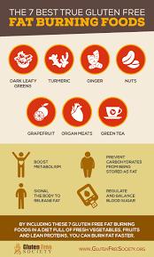 best ways to burn fat on a gluten free diet gluten free society