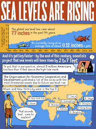 comic explains exactly why the seas are rising world science