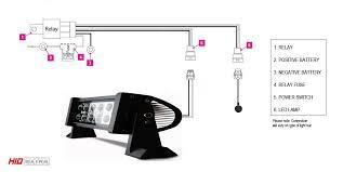relay wiring diagram light bar efcaviation com