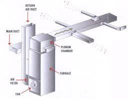 home hvac design improbable residential hvac duct 6 gingembre co