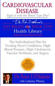 eat right 4 your blood type is a really good book that provides a