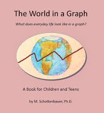 schottenbauer publishing science education