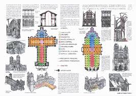 148 best tfg images on pinterest gothic architecture