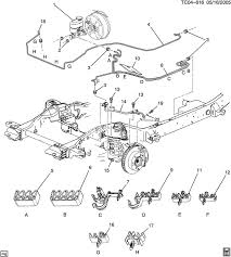wiring harness diagram for 1995 chevy s10 u2013 the wiring diagram