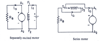 dc motor drives electrical study app by saru tech
