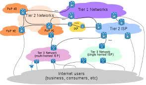 internet service provider wikipedia