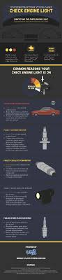 check engine light cost of diagnosis 110 best maintaining your car carz images on pinterest car brake