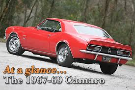 69 Camaro Tail Lights At A Glance How To Spot Differences In First Gen Camaro