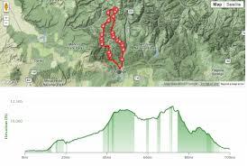 Durango Colorado Map by Durango Dirty Century Ddc Colorado Endurance Series