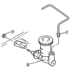 repair guides clutch clutch master cylinder autozone com