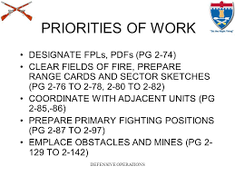 defensive operations tc9b83 ppt video online download
