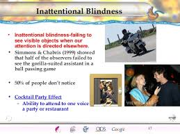 Inattentional Blindness Example Ap Sensation Perception New 14 15