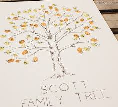 reserved for jwhitch small guest book fingerprint elm tree kit