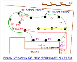 How To Plumb A House by Irrigation Systems Installation Tips