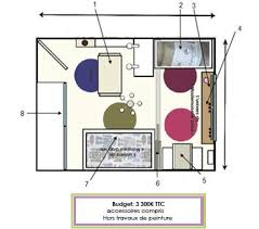 plan chambre bébé le plan proposé par la décoratrice