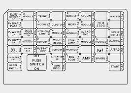hyundai santa fe fuse diagram hyundai sonata in hybrid 2016 fuse box diagram auto genius