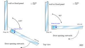 Shower Seals For Glass Doors Shower Door Seals Professional Manufacturer And Supplier Goldrays