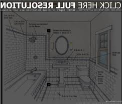 Bathroom Layout Design Tool Free Bathroom Tile Layout Tool Finest Best Bathroom Tile Design Images