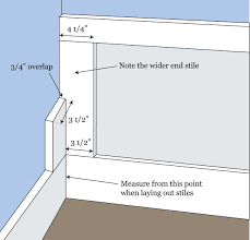Cost Of Wainscoting Panels - wainscoting layout calculator inch calculator