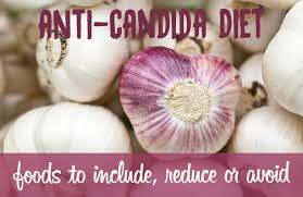 anti candida diet foods to eat reduce or avoid