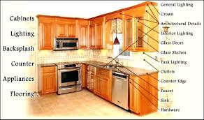 cost for kitchen cabinets for cabinet refinishing in 85 how much
