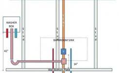 laundry sink plumbing diagram correct way to pipe this for washing machine laundry sink in