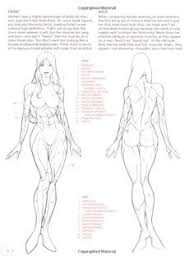 Female Anatomy Reference Drawing Bodies Le Art Pinterest Drawing Reference Character