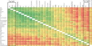 the genealogical world of phylogenetic networks 2017