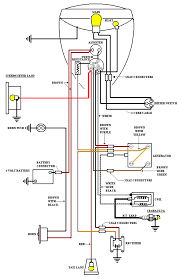 bantam wiring diagrams