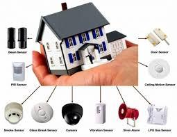 exploring the different types of home security systems trusted