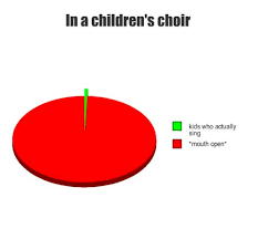 Choir Memes - the 25 best choir memes ideas on pinterest choir humor funny