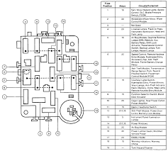 ford e150 fuse box diagram 1999 ford e250 fuse box diagram