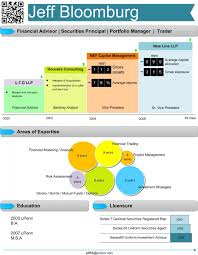 Infografic Resume Financial Analyst Visual Resume Visual Ly