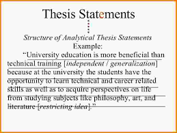 How To Write A Thesis Statement Example apa Writing Labonline Uploaded By Azrina     ASB Th  ringen