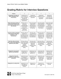 rubrics for essay questions article essay writers