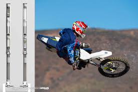 motocross dirt bike dirt bike and motocross reviews