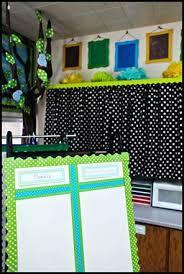 Lime Green Polka Dot Curtains Lovable Lime Green Polka Dot Curtains Inspiration With Modern
