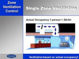 Total Comfort Control Carrier Controls Demand Controlled Ventilation Comfort