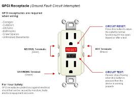 ground fault circuit interrupters hecs