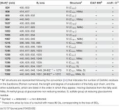 nrcr a new transcriptional regulator of rhizobium tropici ciat