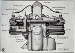 bmw boxer engine diagram bmw wiring diagrams instruction