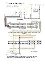 sr20de wiring diagram dolgular com