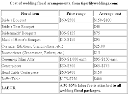 wedding planner pricing wedding flowers flower pricing for a wedding