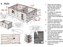 Earthquake Proof House Project Advocacy Of Traditional Earthquake Resistant Construction North