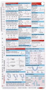 29 best ems stuff images on ems and health