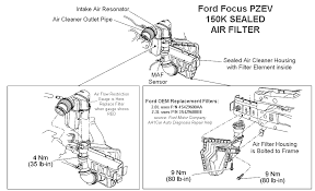 2000 ford focus cooling system diagram ford focus pzev air filter