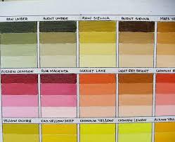98 best colour information couleurs techniques images on