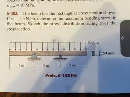 the beam has a rectangular cross section shown if chegg com