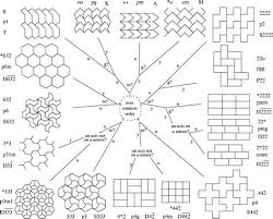 pattern recognition and image analysis by earl gose collection of pattern recognition and image analysis by earl gose