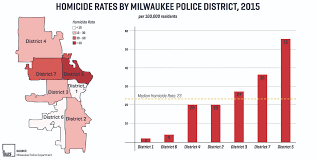 Crime Rate Map The Debate Over Crime Rates Is Ignoring The Metric That Matters